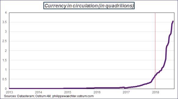 currencyvenezuela