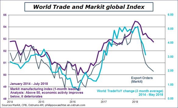trade-markit-15-18.png