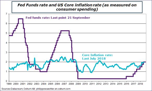 fedinflation-en