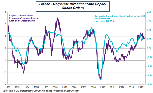 france corpinvestment.png