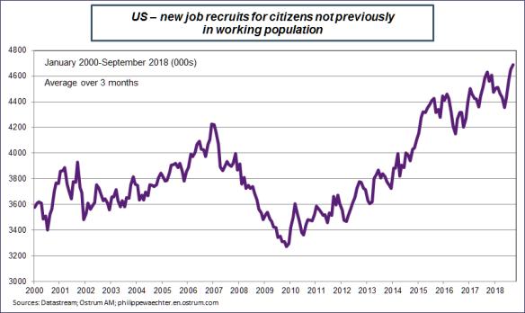 us job lows.png