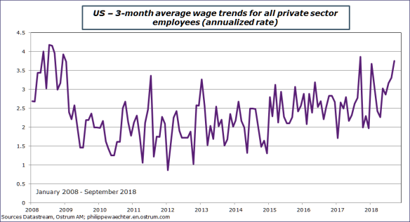 us-wages.png